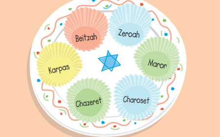 https://pjlibrary.org/beyond-books/pjblog/february-2019/how-to-make-your-own-seder-plate